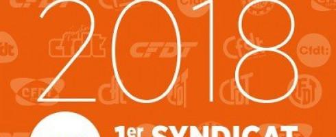 HISTORIQUE : LA CFDT DEVIENT PREMIÈRE ORGANISATION SYNDICALE EN FRANCE